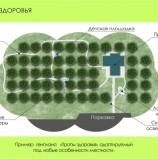 Тропы здоровья появятся вдоль Подборенки в Ижевске